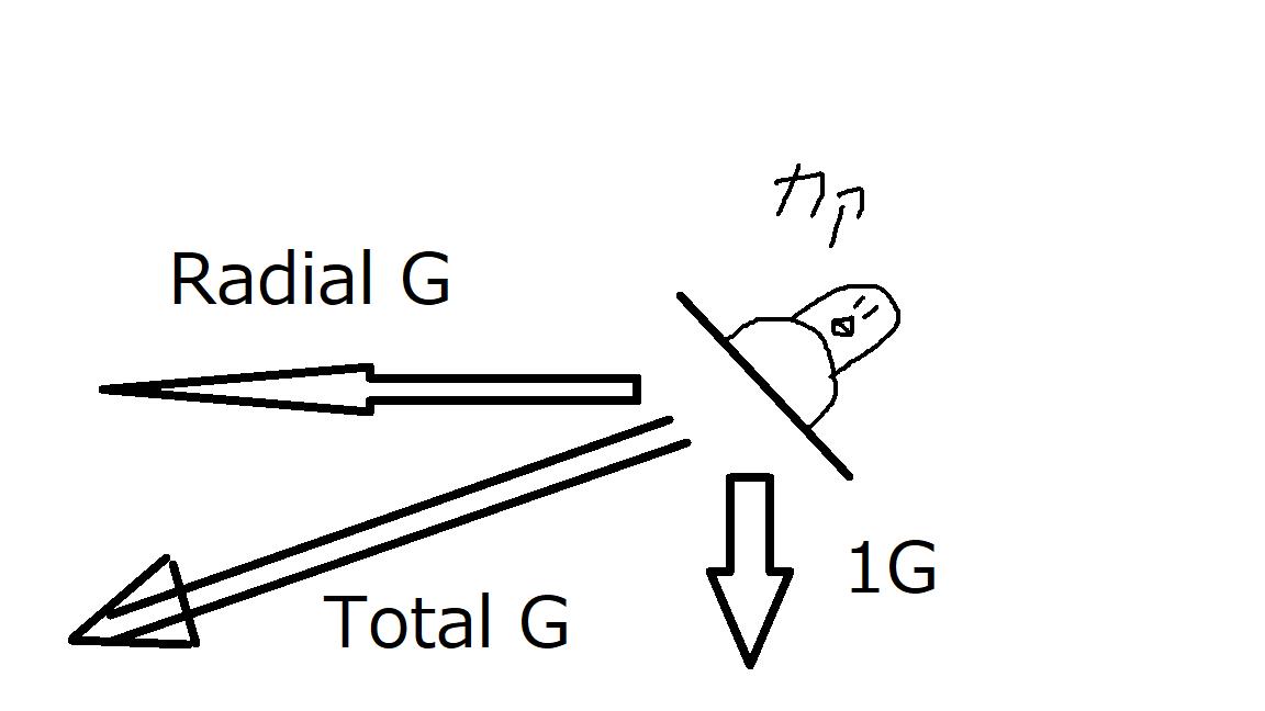 戦闘機動解説 対爆撃機戦 1-3 追尾機動 の種類と特徴について